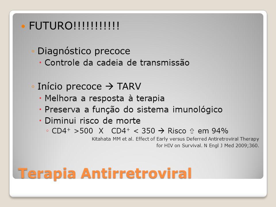 Terapia Antirretroviral FUTURO!!!!!!!!!!! Diagnóstico precoce Controle da cadeia de transmissão Início precoce TARV Melhora a resposta à terapia Prese