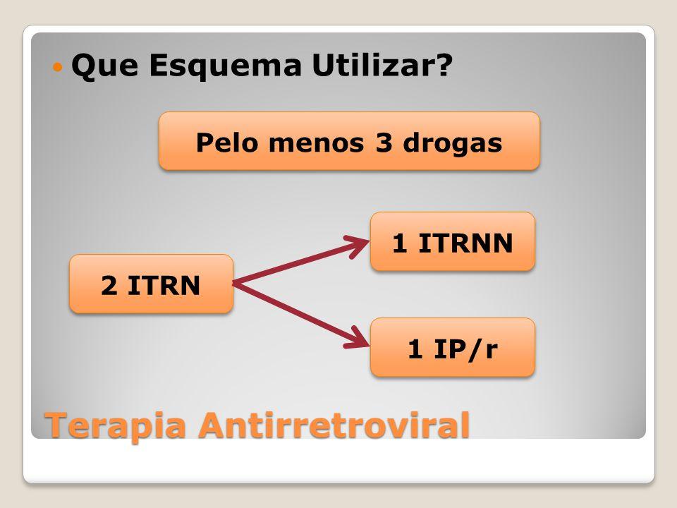 Terapia Antirretroviral Que Esquema Utilizar? Pelo menos 3 drogas 2 ITRN 1 IP/r 1 ITRNN