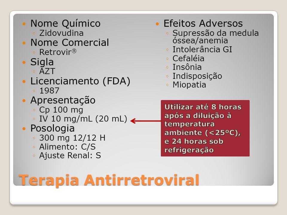 Nome Químico Zidovudina Nome Comercial Retrovir ® Sigla AZT Licenciamento (FDA) 1987 Apresentação Cp 100 mg IV 10 mg/mL (20 mL) Posologia 300 mg 12/12