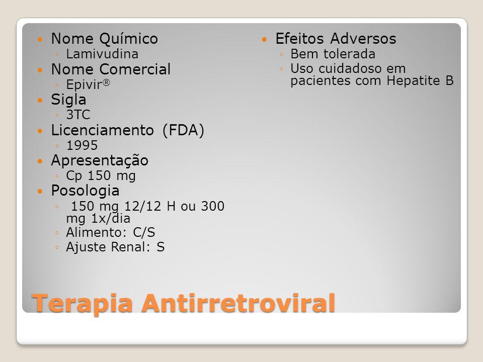 Terapia Antirretroviral Nome Químico Lamivudina Nome Comercial Epivir ® Sigla 3TC Licenciamento (FDA) 1995 Apresentação Cp 150 mg Posologia 150 mg 12/12 H ou 300 mg 1x/dia Alimento: C/S Ajuste Renal: S Efeitos Adversos Bem tolerada Uso cuidadoso em pacientes com Hepatite B
