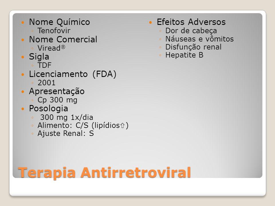 Terapia Antirretroviral Nome Químico Tenofovir Nome Comercial Viread ® Sigla TDF Licenciamento (FDA) 2001 Apresentação Cp 300 mg Posologia 300 mg 1x/dia Alimento: C/S (lipídios ) Ajuste Renal: S Efeitos Adversos Dor de cabeça Náuseas e vômitos Disfunção renal Hepatite B