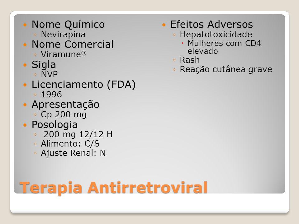 Terapia Antirretroviral Nome Químico Nevirapina Nome Comercial Viramune ® Sigla NVP Licenciamento (FDA) 1996 Apresentação Cp 200 mg Posologia 200 mg 12/12 H Alimento: C/S Ajuste Renal: N Efeitos Adversos Hepatotoxicidade Mulheres com CD4 elevado Rash Reação cutânea grave