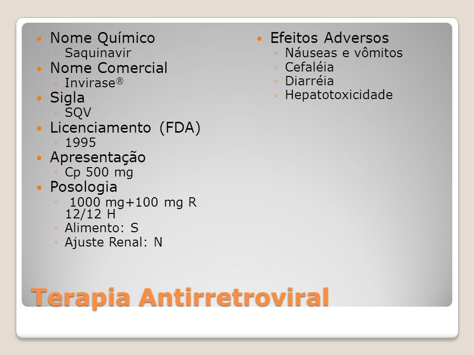 Terapia Antirretroviral Nome Químico Saquinavir Nome Comercial Invirase ® Sigla SQV Licenciamento (FDA) 1995 Apresentação Cp 500 mg Posologia 1000 mg+100 mg R 12/12 H Alimento: S Ajuste Renal: N Efeitos Adversos Náuseas e vômitos Cefaléia Diarréia Hepatotoxicidade