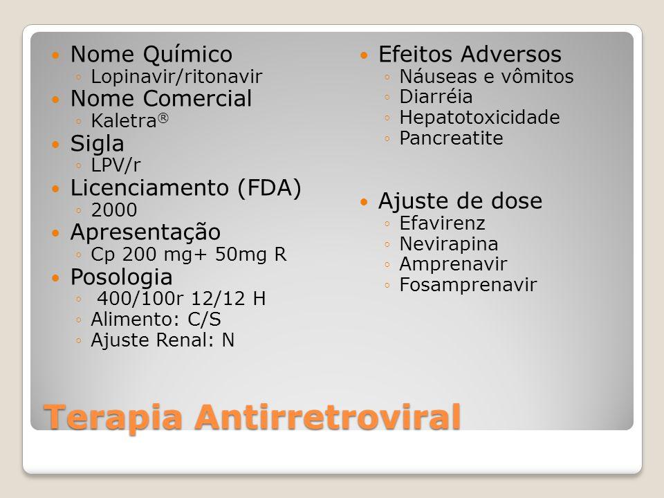 Terapia Antirretroviral Nome Químico Lopinavir/ritonavir Nome Comercial Kaletra ® Sigla LPV/r Licenciamento (FDA) 2000 Apresentação Cp 200 mg+ 50mg R Posologia 400/100r 12/12 H Alimento: C/S Ajuste Renal: N Efeitos Adversos Náuseas e vômitos Diarréia Hepatotoxicidade Pancreatite Ajuste de dose Efavirenz Nevirapina Amprenavir Fosamprenavir