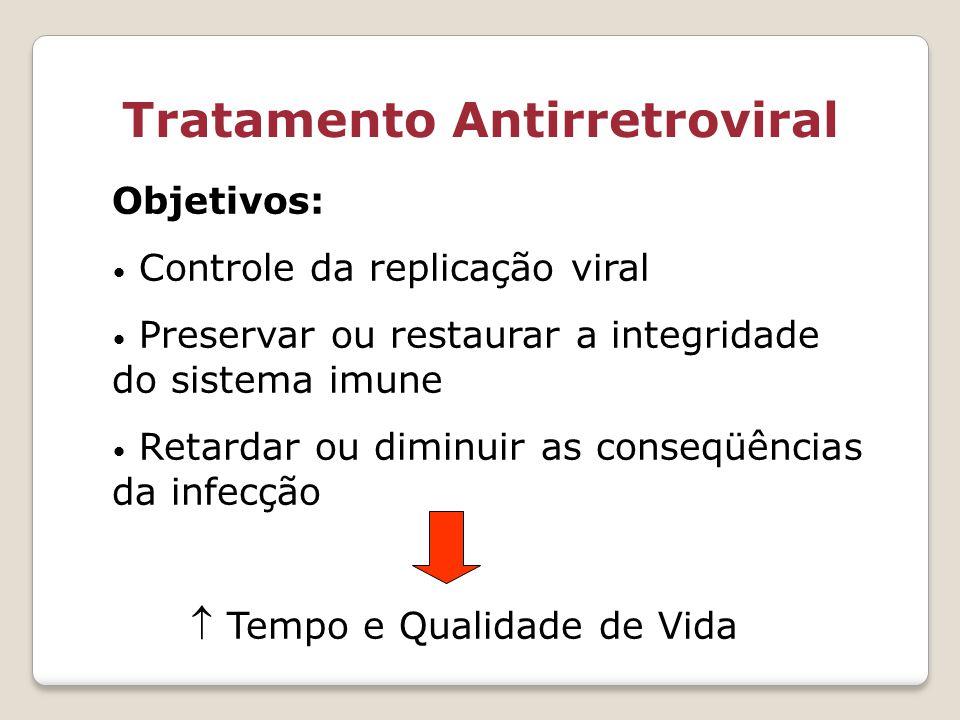 Tratamento Antirretroviral Objetivos: Controle da replicação viral Preservar ou restaurar a integridade do sistema imune Retardar ou diminuir as conse