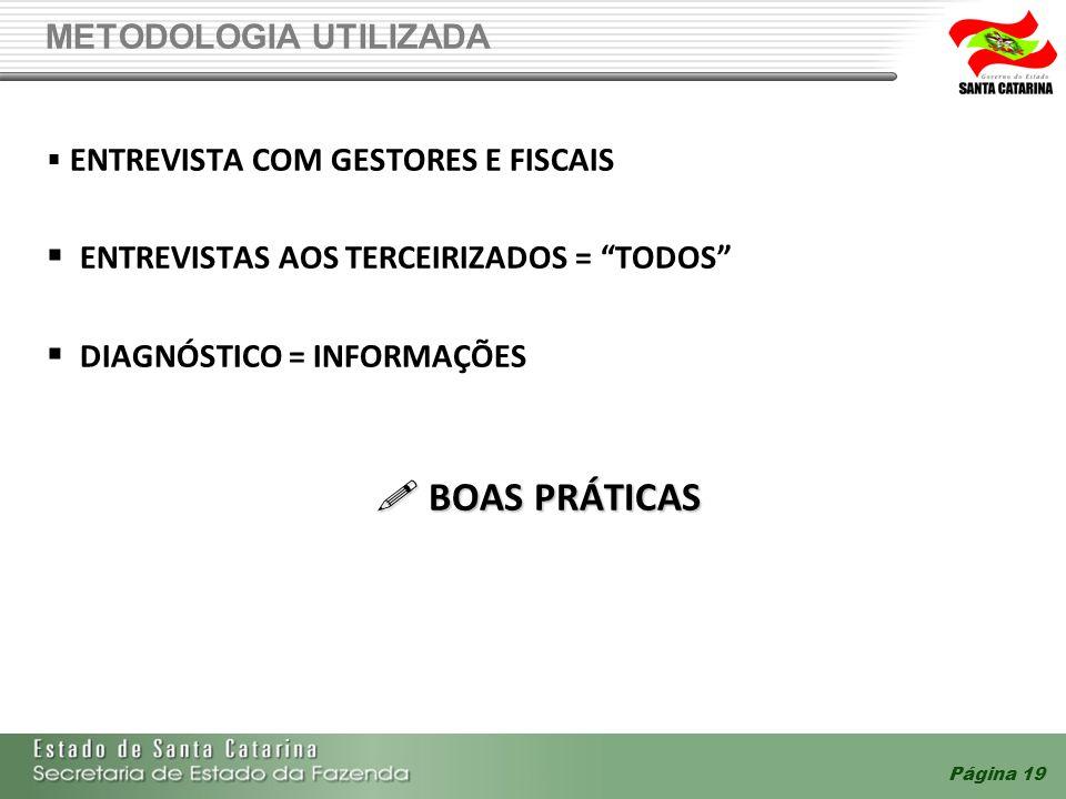 Página 19 METODOLOGIA UTILIZADA ENTREVISTA COM GESTORES E FISCAIS ENTREVISTAS AOS TERCEIRIZADOS = TODOS DIAGNÓSTICO = INFORMAÇÕES BOAS PRÁTICAS BOAS P