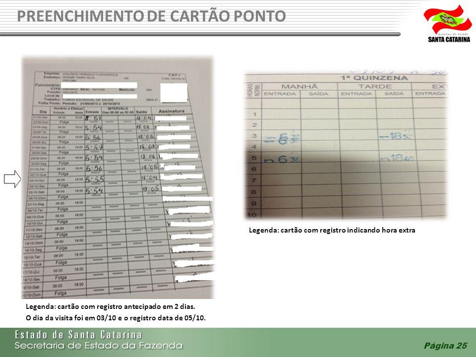 Página 25 Legenda: cartão com registro antecipado em 2 dias. O dia da visita foi em 03/10 e o registro data de 05/10. Legenda: cartão com registro ind