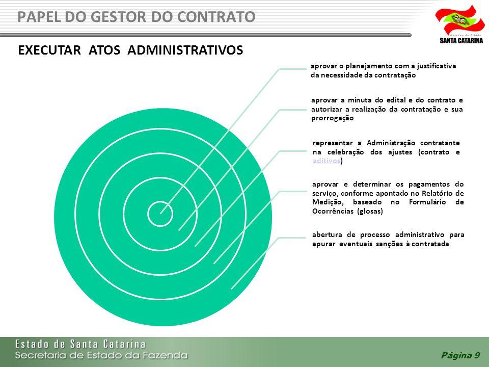 PAPEL DO GESTOR DO CONTRATO Página 9 aprovar o planejamento com a justificativa da necessidade da contratação aprovar a minuta do edital e do contrato