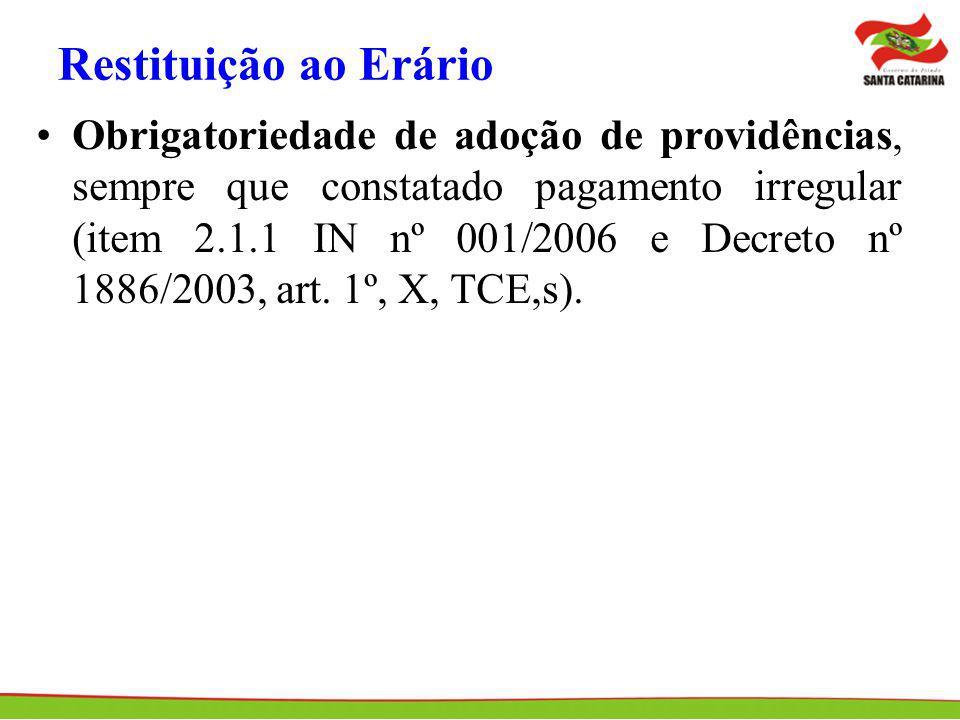 Restituição ao Erário Obrigatoriedade de adoção de providências, sempre que constatado pagamento irregular (item 2.1.1 IN nº 001/2006 e Decreto nº 188
