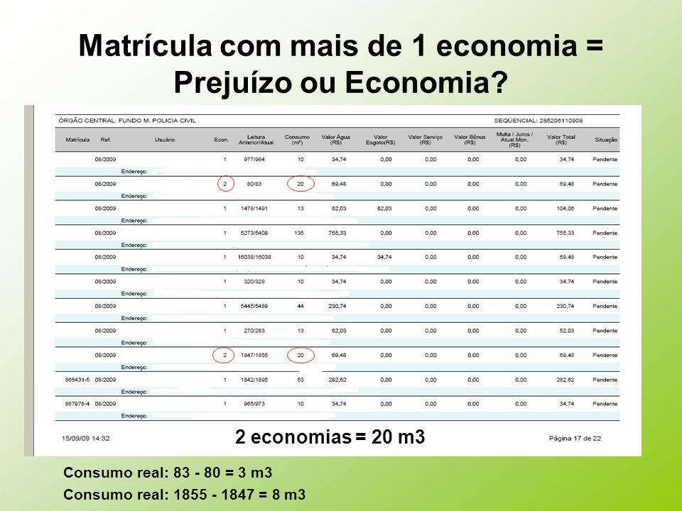 Matrícula com mais de 1 economia = Prejuízo ou Economia.