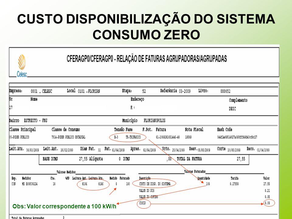 CUSTO DISPONIBILIZAÇÃO DO SISTEMA CONSUMO ZERO Obs: Valor correspondente a 100 kW/h
