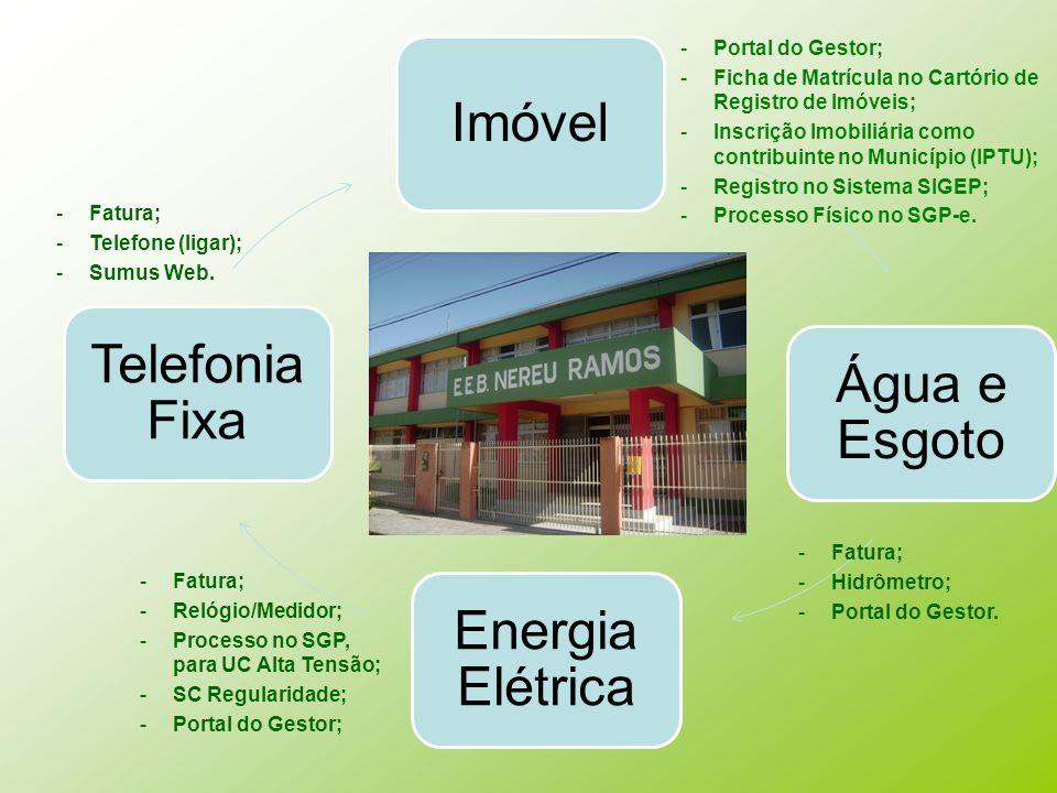 AVALIAÇÃO (CHECK LIST) - ENERGIA ENERGIA ELÉTRIA – Decreto nº 3.271/2010 – Portal do Gestor Público Estadual – www.gestao.sc.gov.brwww.gestao.sc.gov.br - Sistema SC Regularidade – sistemas.sc.gov.br/sef/sc_regularidade/ - Solicitar senha: gestor@sef.sc.gov.brgestor@sef.sc.gov.br - Informar órgão, nome, e-mail pessoal do PAE e CPF 1-() Unidade Consumidora desvinculada do agrupamento de faturas da SDR (GERAL, EDUCAÇÃO e SAÚDE) 2-() Unidade Consumidora não pertence à SDR, pois é de particulares (art.