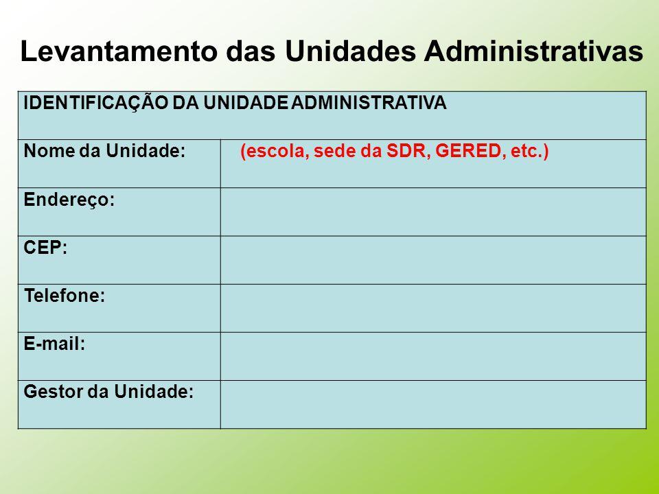 Levantamento das Unidades Administrativas IDENTIFICAÇÃO DA UNIDADE ADMINISTRATIVA Nome da Unidade: (escola, sede da SDR, GERED, etc.) Endereço: CEP: Telefone: E-mail: Gestor da Unidade: