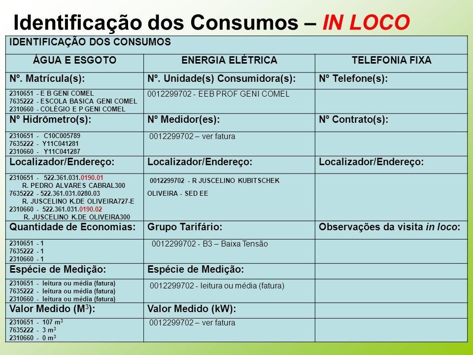 Identificação dos Consumos – IN LOCO IDENTIFICAÇÃO DOS CONSUMOS ÁGUA E ESGOTOENERGIA ELÉTRICATELEFONIA FIXA Nº.