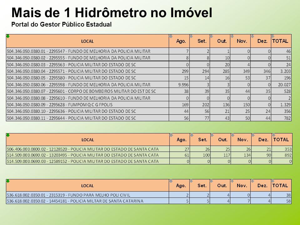 RELATÓRIO CASANRELATÓRIO CASAN - Consumo inexistente leitura anterior = leitura atual (895 m3)