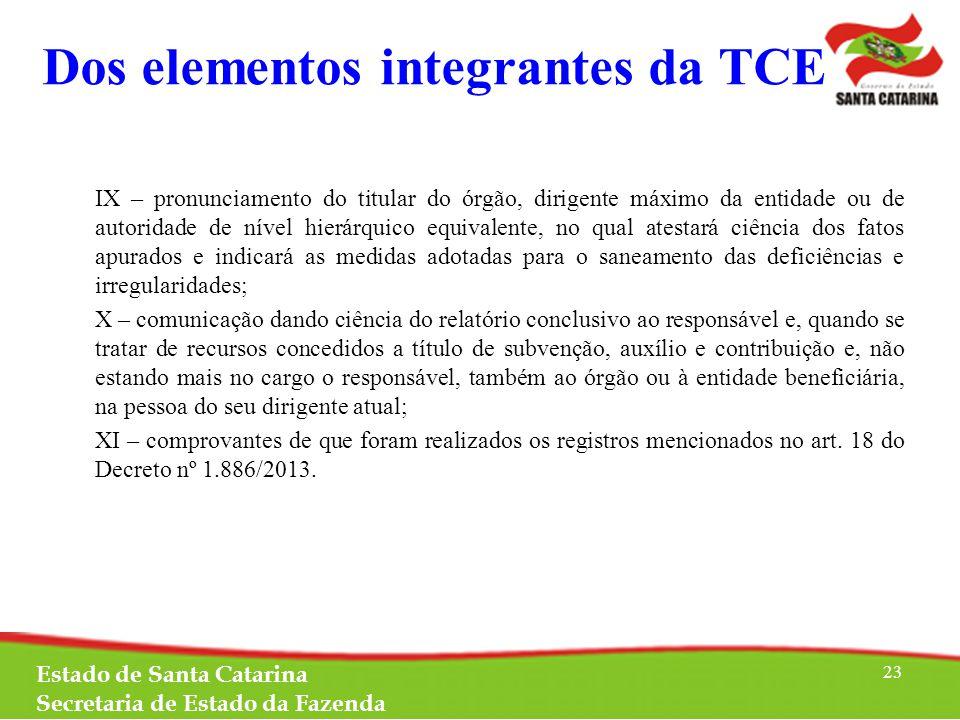 DELEGAÇÃO DE COMPETÊNCIAS PREJULGADO 1533 TCE/SC: 5.