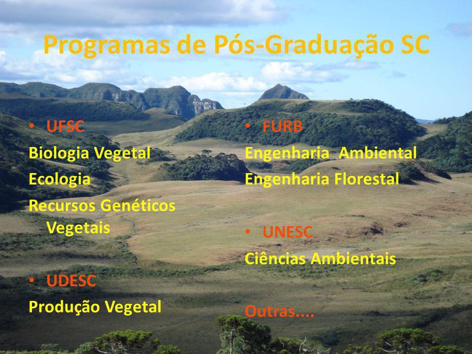 Programas de Pós-Graduação SC UFSC Biologia Vegetal Ecologia Recursos Genéticos Vegetais UDESC Produção Vegetal FURB Engenharia Ambiental Engenharia F