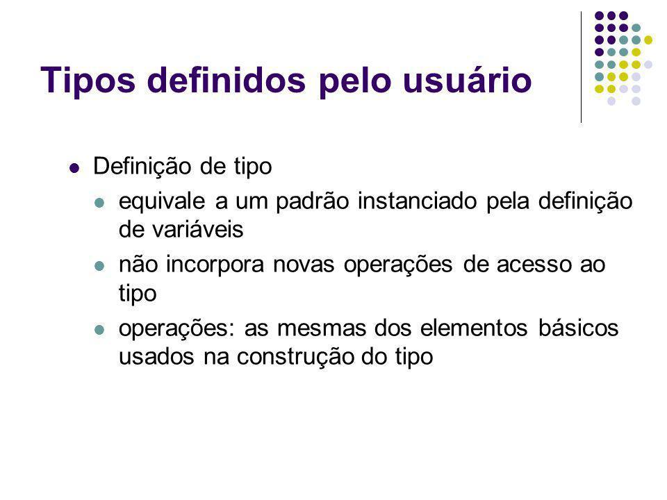 Tipos definidos pelo usuário Definição de tipo equivale a um padrão instanciado pela definição de variáveis não incorpora novas operações de acesso ao