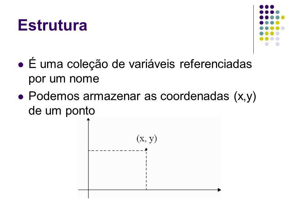 Estrutura É uma coleção de variáveis referenciadas por um nome Podemos armazenar as coordenadas (x,y) de um ponto