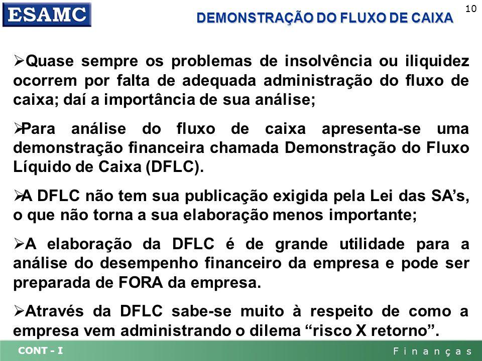 CONT - I 10 DEMONSTRAÇÃO DO FLUXO DE CAIXA Quase sempre os problemas de insolvência ou iliquidez ocorrem por falta de adequada administração do fluxo