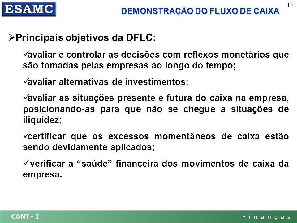 CONT - I 11 DEMONSTRAÇÃO DO FLUXO DE CAIXA Principais objetivos da DFLC: avaliar e controlar as decisões com reflexos monetários que são tomadas pelas
