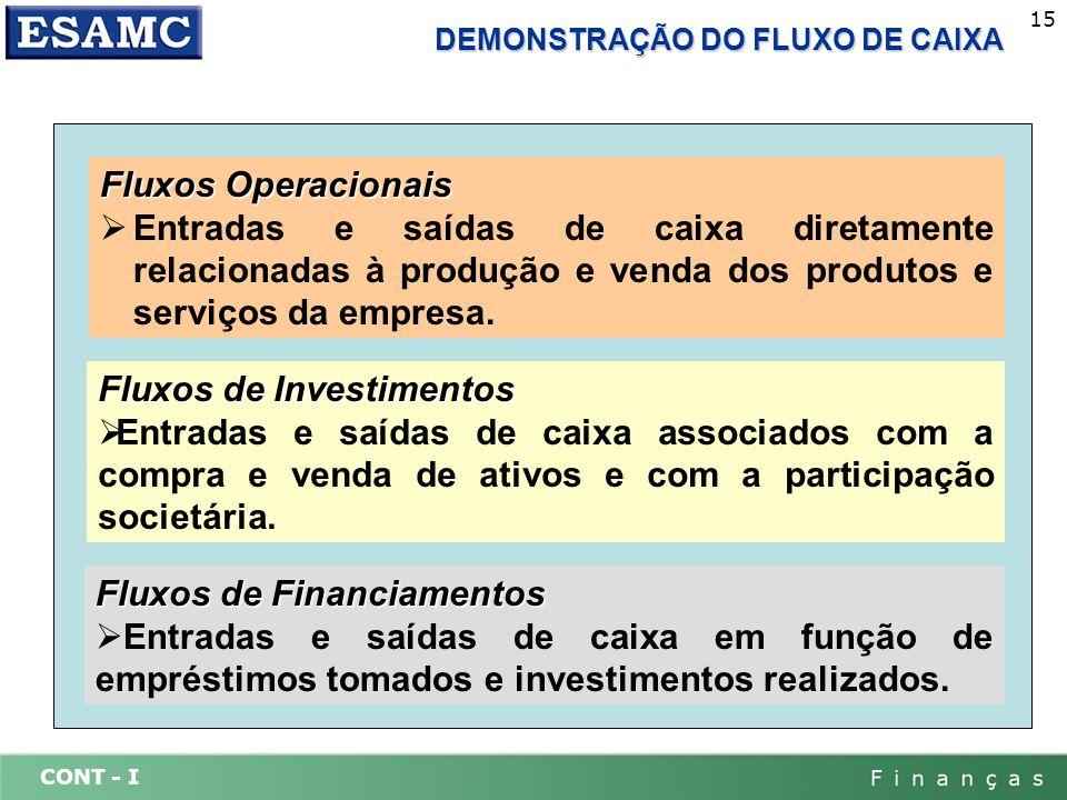 CONT - I 15 DEMONSTRAÇÃO DO FLUXO DE CAIXA Fluxos Operacionais Entradas e saídas de caixa diretamente relacionadas à produção e venda dos produtos e s