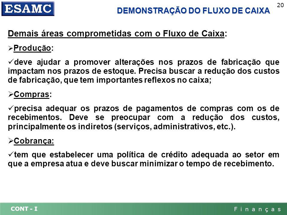 CONT - I 20 DEMONSTRAÇÃO DO FLUXO DE CAIXA Demais áreas comprometidas com o Fluxo de Caixa: Produção: deve ajudar a promover alterações nos prazos de