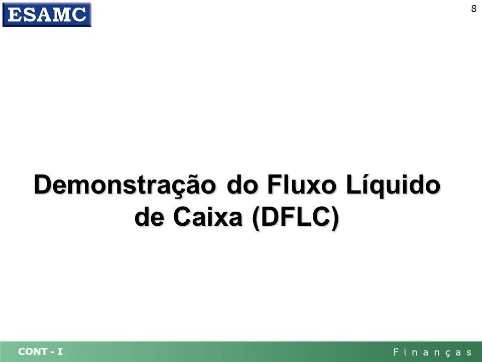 CONT - I 19 DEMONSTRAÇÃO DO FLUXO DE CAIXA Análise e mensuração da DFLC: a elaboração e análise da DFLC demonstra, por fim, como a empresa vem lidando com a dualidade risco X retorno.