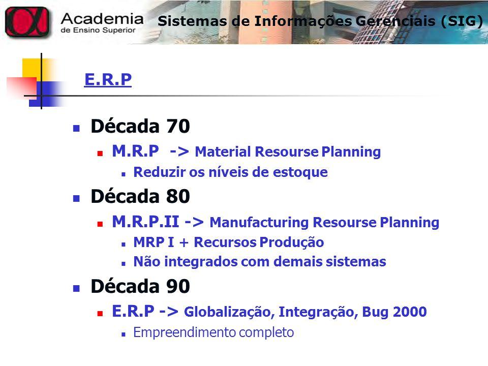 Década 70 M.R.P-> Material Resourse Planning Reduzir os níveis de estoque Década 80 M.R.P.II -> Manufacturing Resourse Planning MRP I + Recursos Produ
