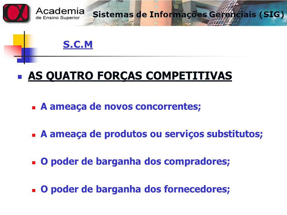 AS QUATRO FORÇAS COMPETITIVAS A ameaça de novos concorrentes; A ameaça de produtos ou serviços substitutos; O poder de barganha dos compradores; O pod