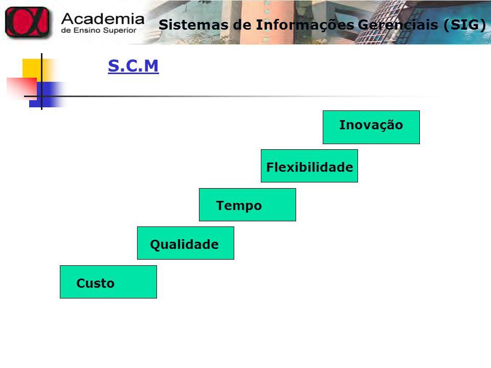 Sistemas de Informações Gerenciais (SIG) S.C.M Custo Qualidade Tempo Flexibilidade Inovação
