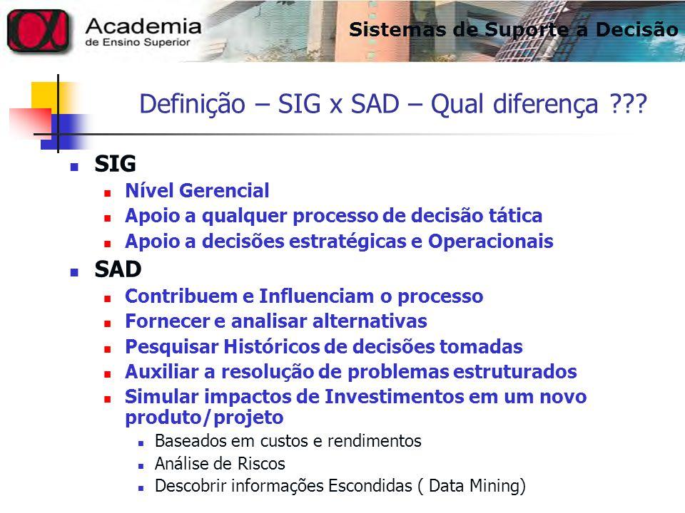 SIG Nível Gerencial Apoio a qualquer processo de decisão tática Apoio a decisões estratégicas e Operacionais SAD Contribuem e Influenciam o processo F