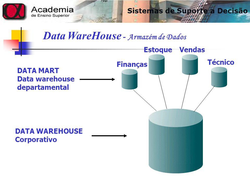 Finanças EstoqueVendas Técnico DATA MART Data warehouse departamental DATA WAREHOUSE Corporativo Data WareHouse - Armazém de Dados Sistemas de Suporte