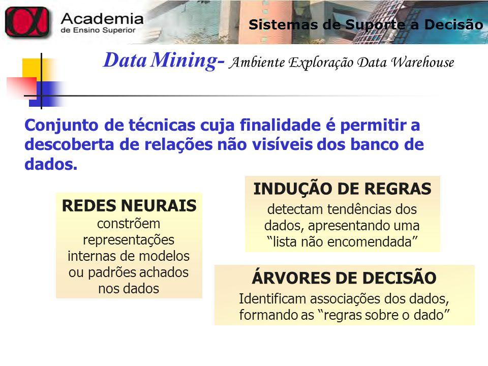 REDES NEURAIS constrõem representações internas de modelos ou padrões achados nos dados ÁRVORES DE DECISÃO Identificam associações dos dados, formando