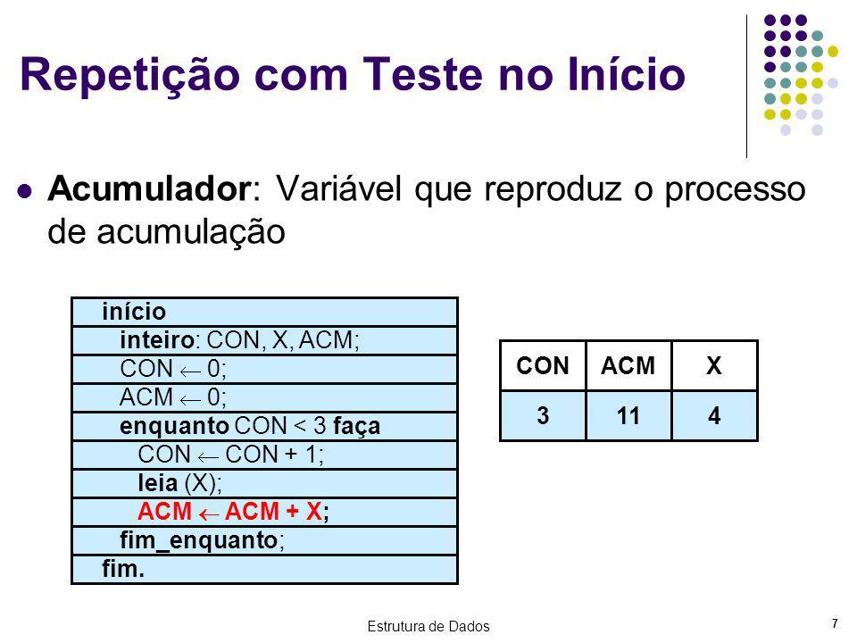 Estrutura de Dados 7 Repetição com Teste no Início Acumulador: Variável que reproduz o processo de acumulação início inteiro: CON, X, ACM; CON 0; ACM