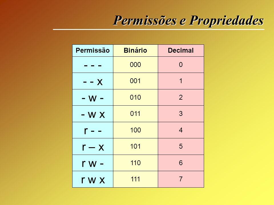 Permissões e Propriedades 7111 r w x 6110 r w - 5101 r – x 4100 r - - 3011 - w x 2010 - w - 1001 - - x 0000 - - - DecimalBinárioPermissão