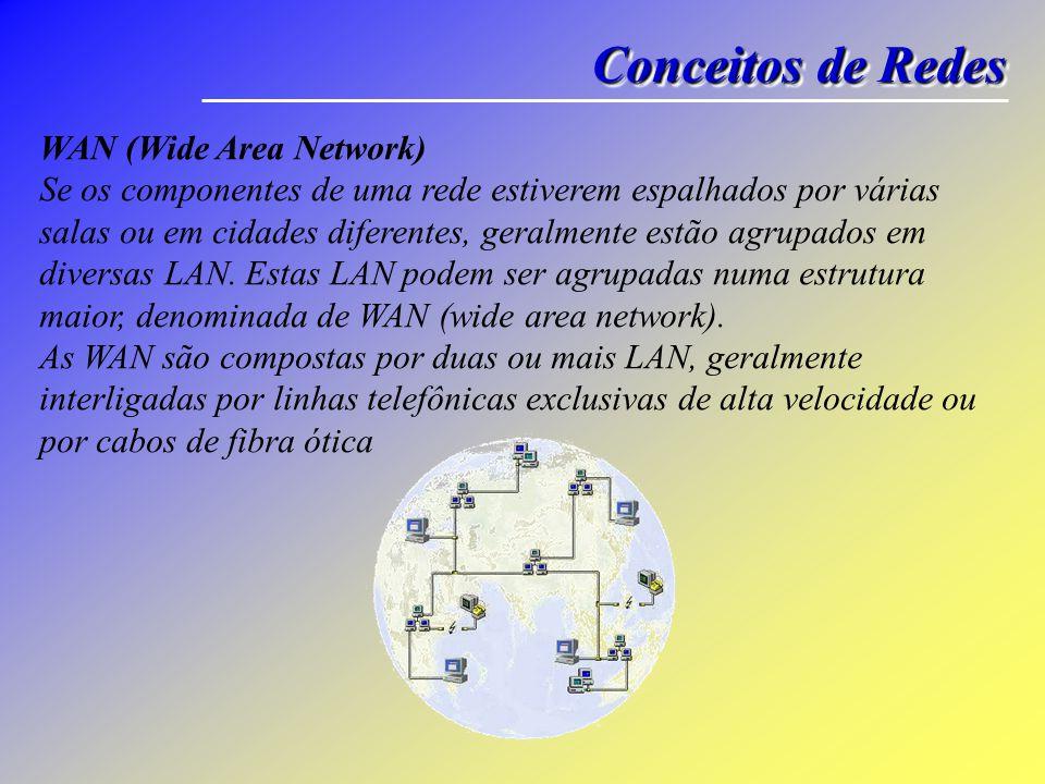 Conceitos de Redes WAN (Wide Area Network) Se os componentes de uma rede estiverem espalhados por várias salas ou em cidades diferentes, geralmente es
