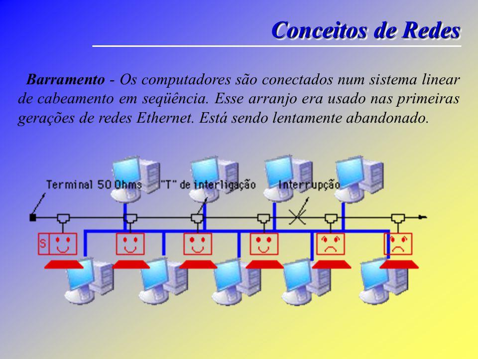 Conceitos de Redes Barramento - Os computadores são conectados num sistema linear de cabeamento em seqüência. Esse arranjo era usado nas primeiras ger