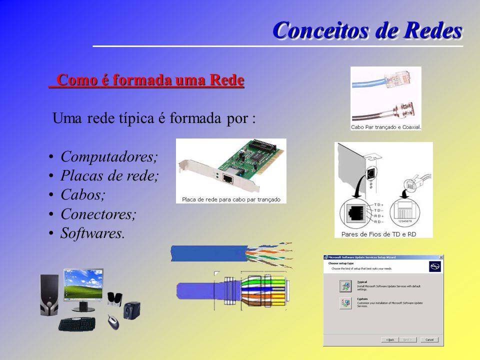 Conceitos de Redes Como é formada uma Rede Como é formada uma Rede Uma rede típica é formada por : Computadores; Placas de rede; Cabos; Conectores; So
