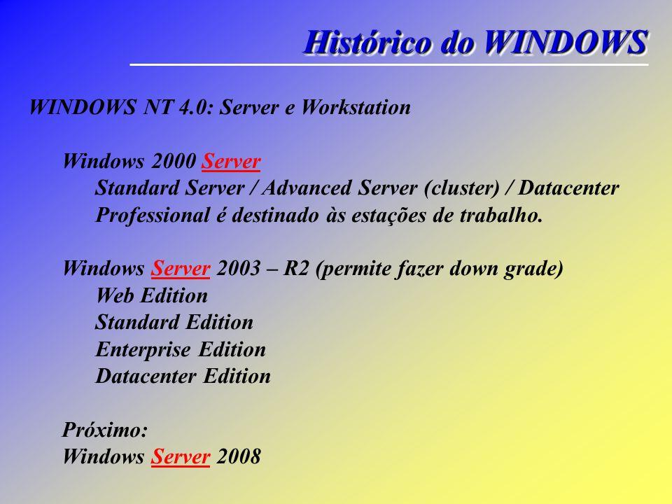 WINDOWS NT 4.0: Server e Workstation Windows 2000 Server Standard Server / Advanced Server (cluster) / Datacenter Professional é destinado às estações