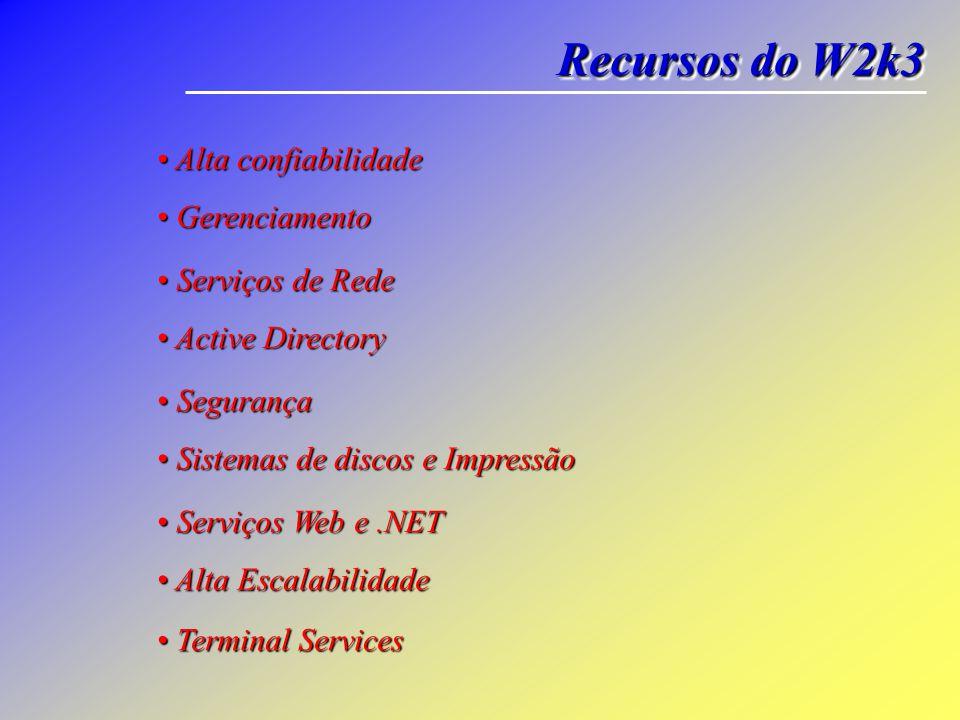 Recursos do W2k3 Alta confiabilidade Alta confiabilidade Gerenciamento Gerenciamento Serviços de Rede Serviços de Rede Active Directory Active Directo