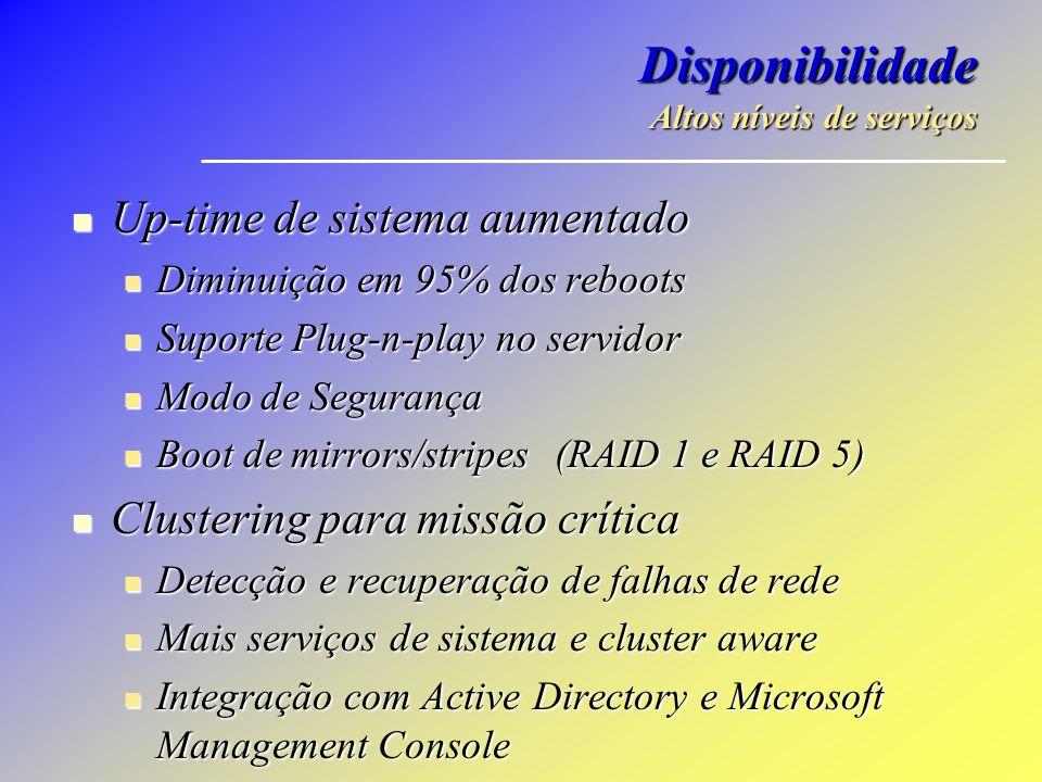 Disponibilidade Altos níveis de serviços Up-time de sistema aumentado Up-time de sistema aumentado Diminuição em 95% dos reboots Diminuição em 95% dos