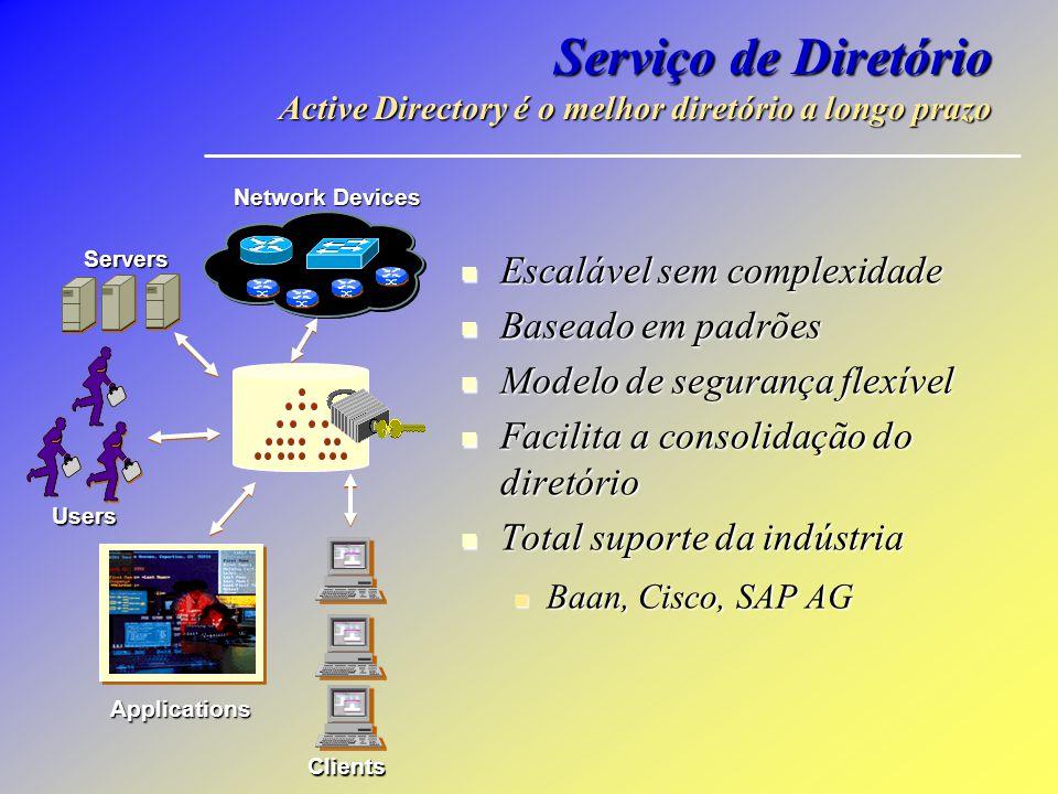 Users Applications Clients Servers Network Devices Serviço de Diretório Active Directory é o melhor diretório a longo prazo Escalável sem complexidade