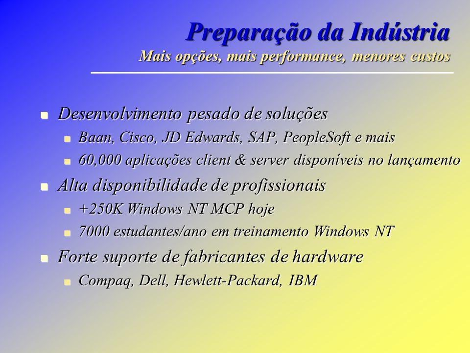 Preparação da Indústria Mais opções, mais performance, menores custos Desenvolvimento pesado de soluções Desenvolvimento pesado de soluções Baan, Cisc