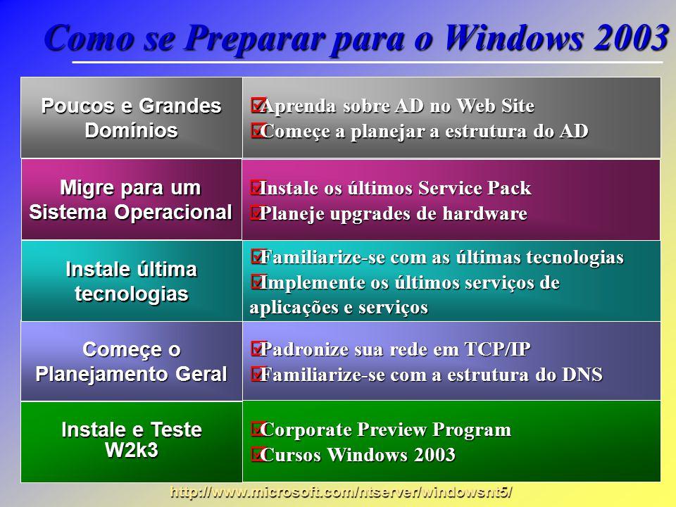 http://www.microsoft.com/ntserver/windowsnt5/ Poucos e Grandes Domínios Aprenda sobre AD no Web Site Aprenda sobre AD no Web Site Começe a planejar a