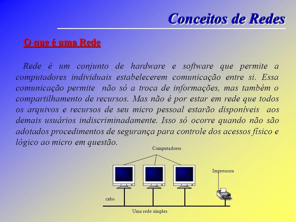 O que é uma Rede O que é uma Rede Rede é um conjunto de hardware e software que permite a computadores individuais estabelecerem comunicação entre si.
