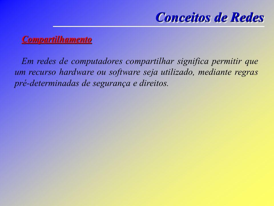 Conceitos de Redes Compartilhamento Compartilhamento Em redes de computadores compartilhar significa permitir que um recurso hardware ou software seja