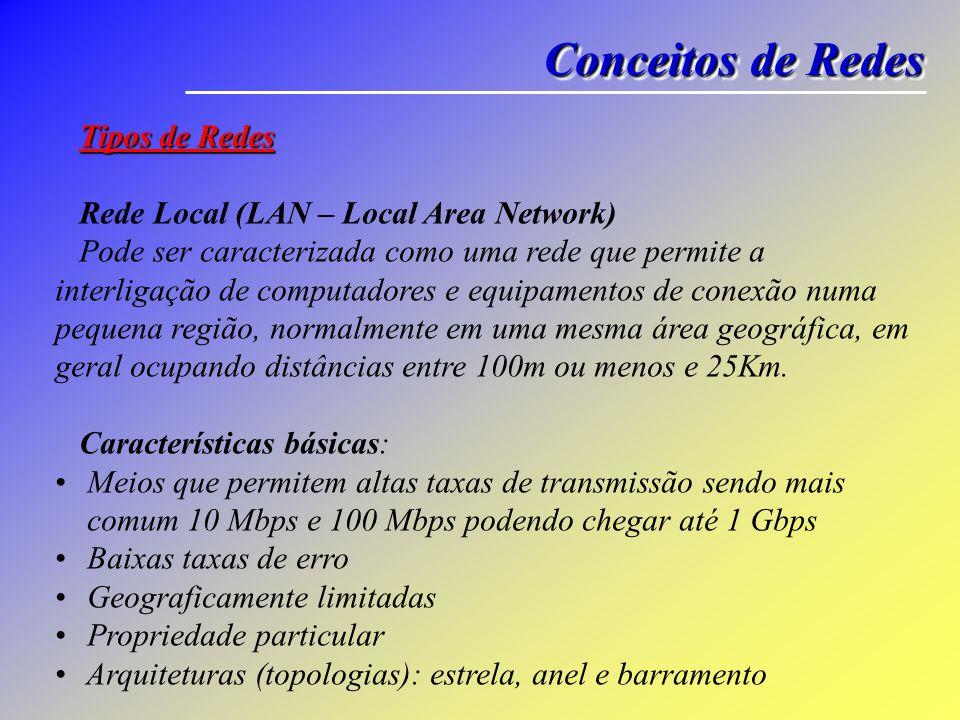 Conceitos de Redes Tipos de Redes Tipos de Redes Rede Local (LAN – Local Area Network) Pode ser caracterizada como uma rede que permite a interligação