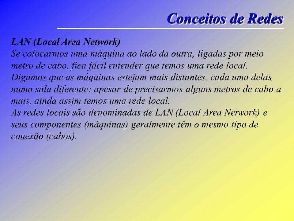Conceitos de Redes LAN (Local Area Network) Se colocarmos uma máquina ao lado da outra, ligadas por meio metro de cabo, fica fácil entender que temos