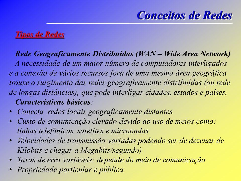 Conceitos de Redes Tipos de Redes Tipos de Redes Rede Geograficamente Distribuídas (WAN – Wide Area Network) A necessidade de um maior número de compu